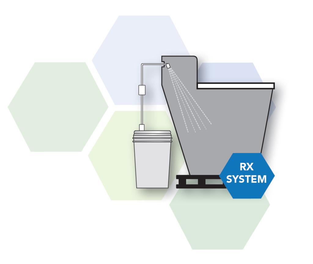 BioGreen RX system